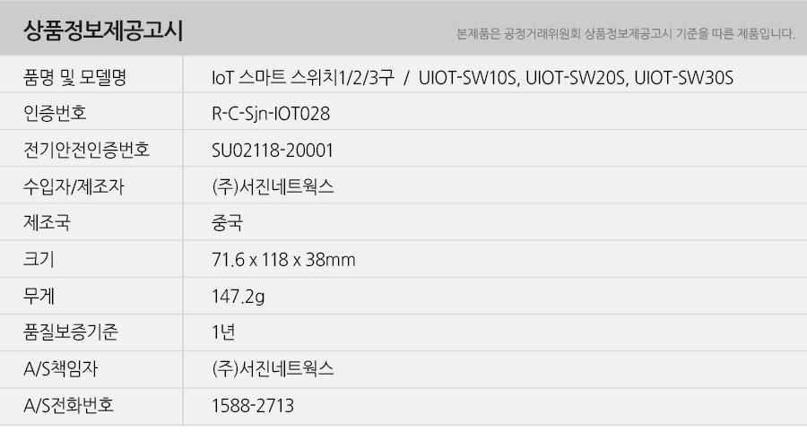 uiotsw10s_20s_30s_info.jpg